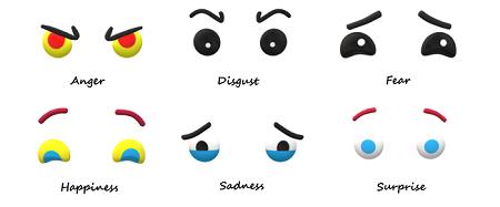 Six basic emotions eyes representation